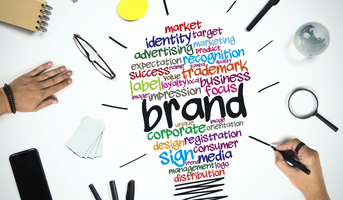 5 B2B Marketing Trends You Must Be Doing Now to Be Successful