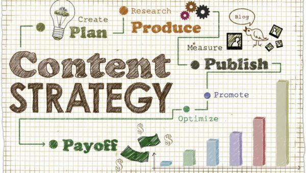 4 Major Benefits of Documenting Your Content Marketing Strategy