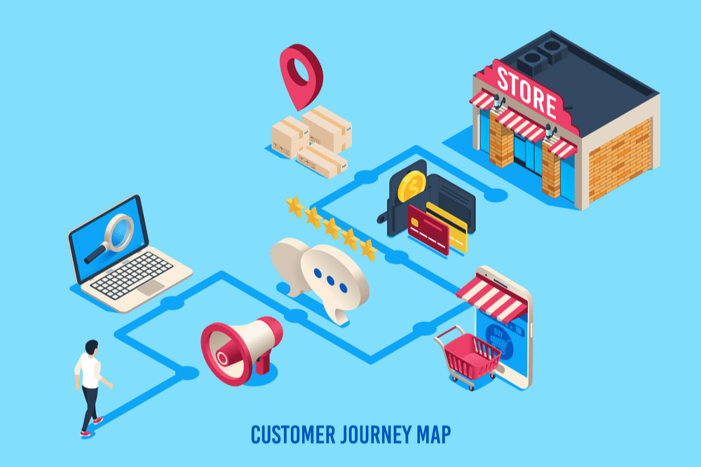 How to Build a Customer Journey Map that Works